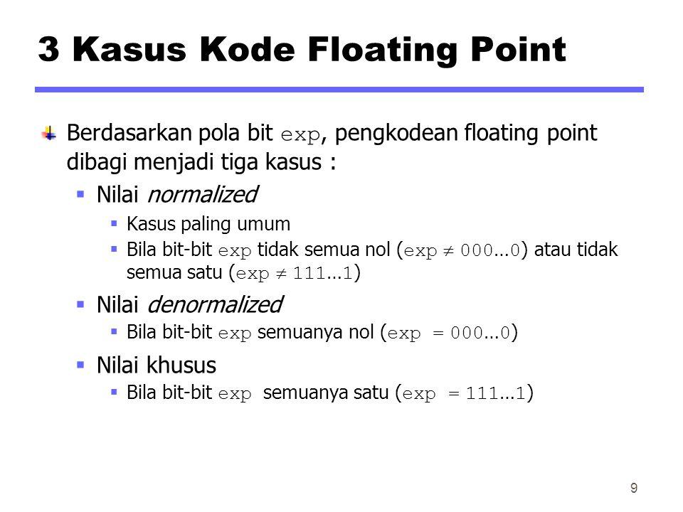3 Kasus Kode Floating Point Berdasarkan pola bit exp, pengkodean floating point dibagi menjadi tiga kasus :  Nilai normalized  Kasus paling umum  Bila bit-bit exp tidak semua nol ( exp  000 … 0 ) atau tidak semua satu ( exp  111 … 1 )  Nilai denormalized  Bila bit-bit exp semuanya nol ( exp = 000 … 0 )  Nilai khusus  Bila bit-bit exp semuanya satu ( exp = 111 … 1 ) 9