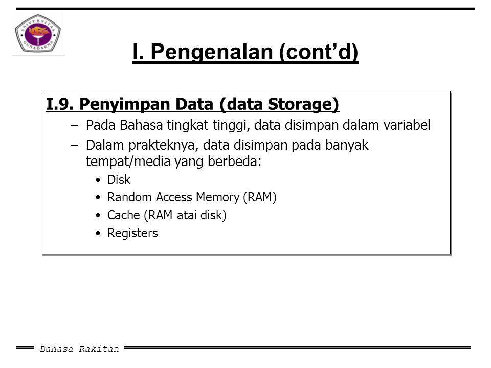 Bahasa Rakitan I. Pengenalan (cont'd) I.9. Penyimpan Data (data Storage) –Pada Bahasa tingkat tinggi, data disimpan dalam variabel –Dalam prakteknya,