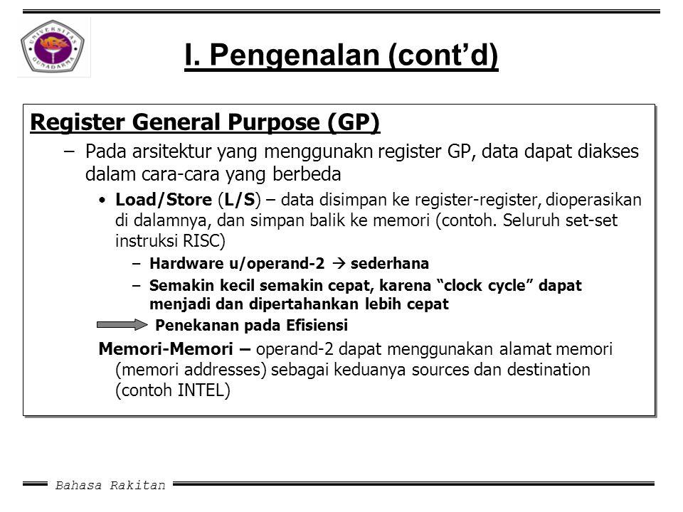 Bahasa Rakitan I. Pengenalan (cont'd) Register General Purpose (GP) –Pada arsitektur yang menggunakn register GP, data dapat diakses dalam cara-cara y