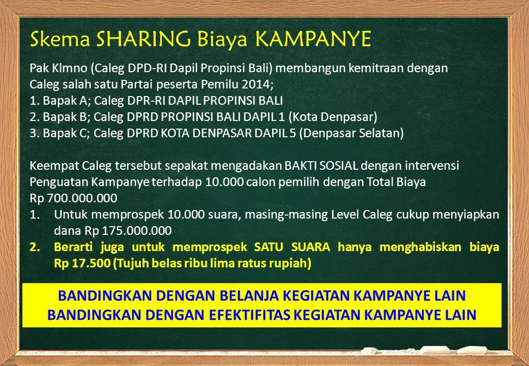 Pak Klmno (Caleg DPD-RI Dapil Propinsi Bali) membangun kemitraan dengan Caleg salah satu Partai peserta Pemilu 2014; 1. Bapak A; Caleg DPR-RI DAPIL PR