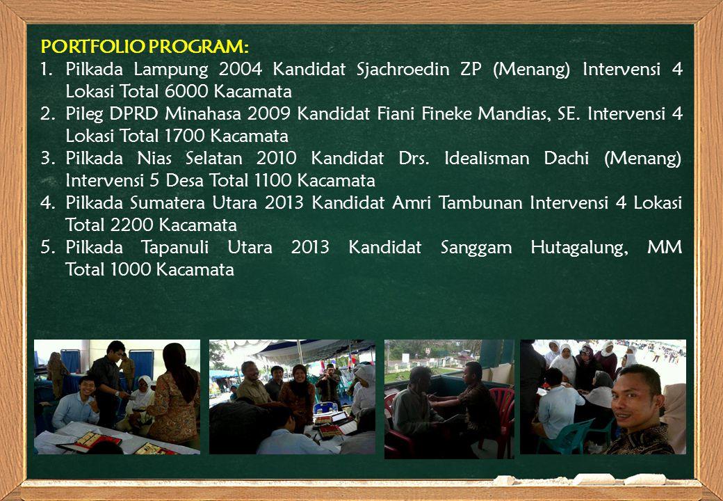 PORTFOLIO PROGRAM: 1.Pilkada Lampung 2004 Kandidat Sjachroedin ZP (Menang) Intervensi 4 Lokasi Total 6000 Kacamata 2.Pileg DPRD Minahasa 2009 Kandidat