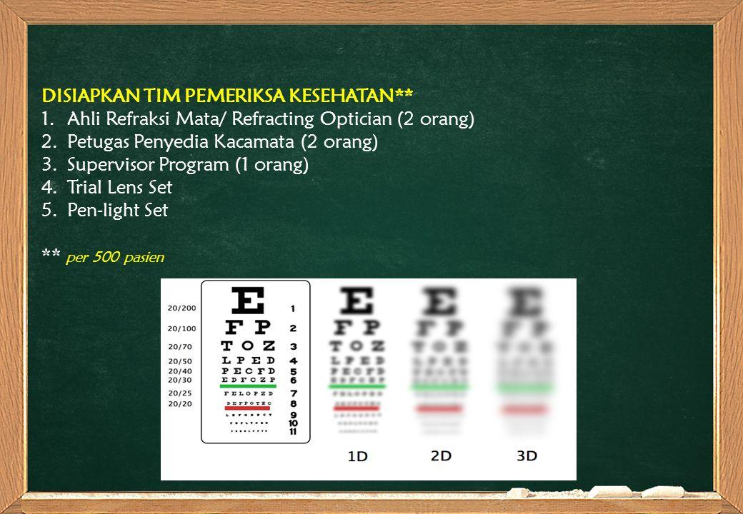 DISIAPKAN TIM PEMERIKSA KESEHATAN** 1.Ahli Refraksi Mata/ Refracting Optician (2 orang) 2.Petugas Penyedia Kacamata (2 orang) 3.Supervisor Program (1