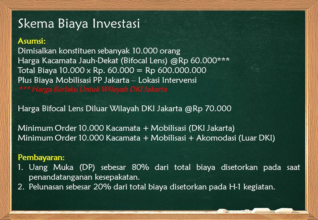 Asumsi: Dimisalkan konstituen sebanyak 10.000 orang Harga Kacamata Jauh-Dekat (Bifocal Lens) @Rp 60.000*** Total Biaya 10.000 x Rp. 60.000 = Rp 600.00