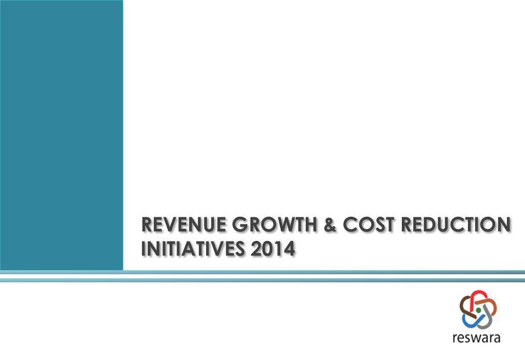 Background Kebijakan Protokol Managemen Kemampuan Bertahan dan Bersaing Coal Price Global Economy Sustainability 1.Improve synergy 2.Improve dept.