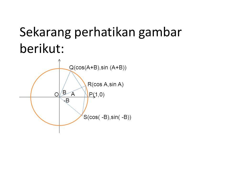 Sekarang perhatikan gambar berikut: B A -B O P(1,0) Q(cos(A+B),sin (A+B)) R(cos A,sin A) S(cos( -B),sin( -B))