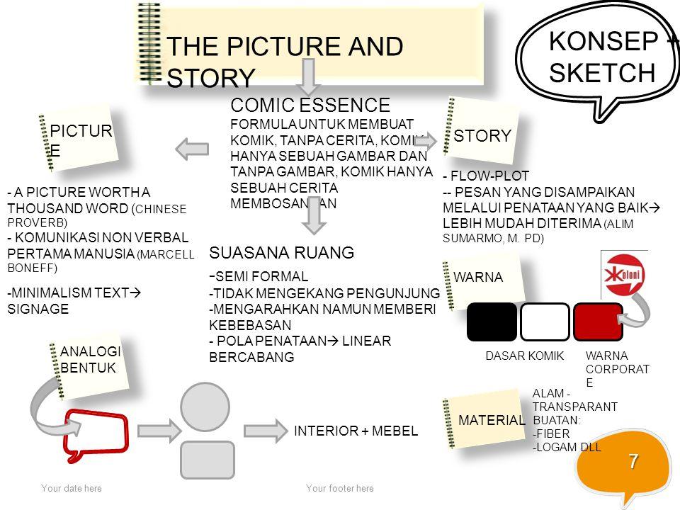 Your date hereYour footer here 7 KONSEP + SKETCH THE PICTURE AND STORY COMIC ESSENCE FORMULA UNTUK MEMBUAT KOMIK, TANPA CERITA, KOMIK HANYA SEBUAH GAM