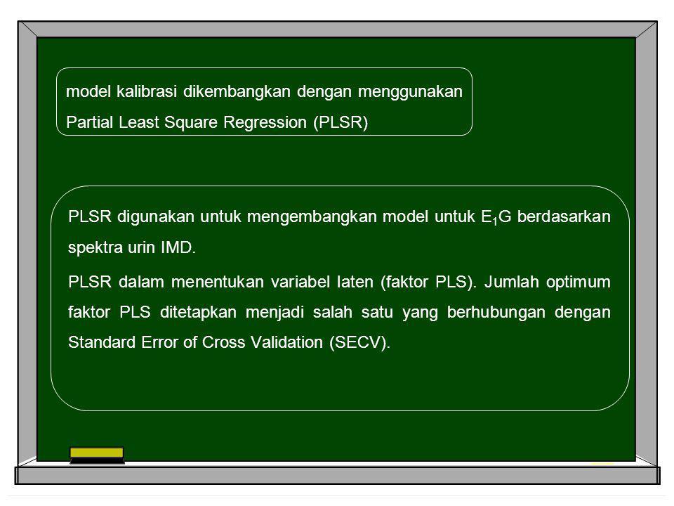 PLSR digunakan untuk mengembangkan model untuk E 1 G berdasarkan spektra urin IMD. PLSR dalam menentukan variabel laten (faktor PLS). Jumlah optimum f