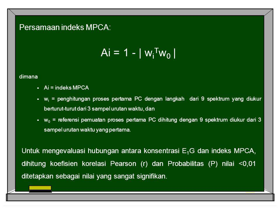 Persamaan indeks MPCA: Ai = 1 - | w i T w 0 | dimana  Ai = indeks MPCA  w i = penghitungan proses pertama PC dengan langkah dari 9 spektrum yang diu