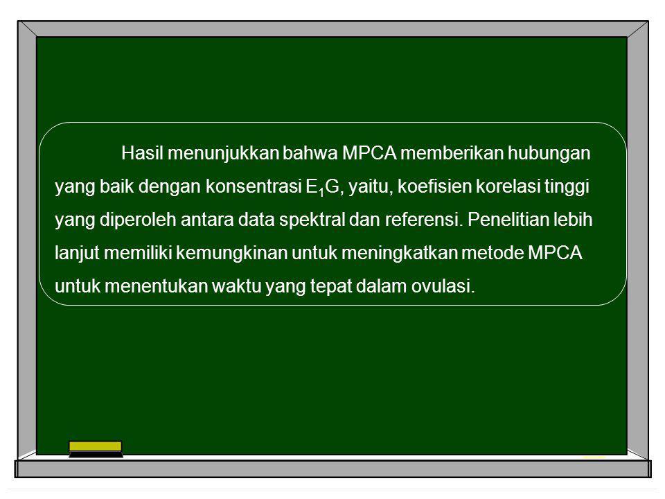 Hasil menunjukkan bahwa MPCA memberikan hubungan yang baik dengan konsentrasi E 1 G, yaitu, koefisien korelasi tinggi yang diperoleh antara data spekt