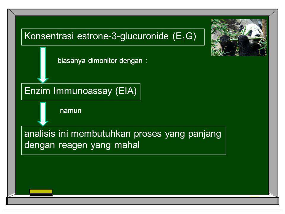 Hasil ini menunjukkan korespondensi baik nilai diperkirakan konsentrasi E 1 G aktual dengan EIA.