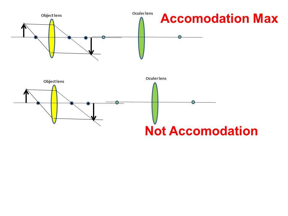 Object lens M = S'ob / S ob Ocular lens  = Sn / foc + 1 ( accomodation max)  = Sn / foc (not accomodation ) The Total magnification =S'ob/Sob.