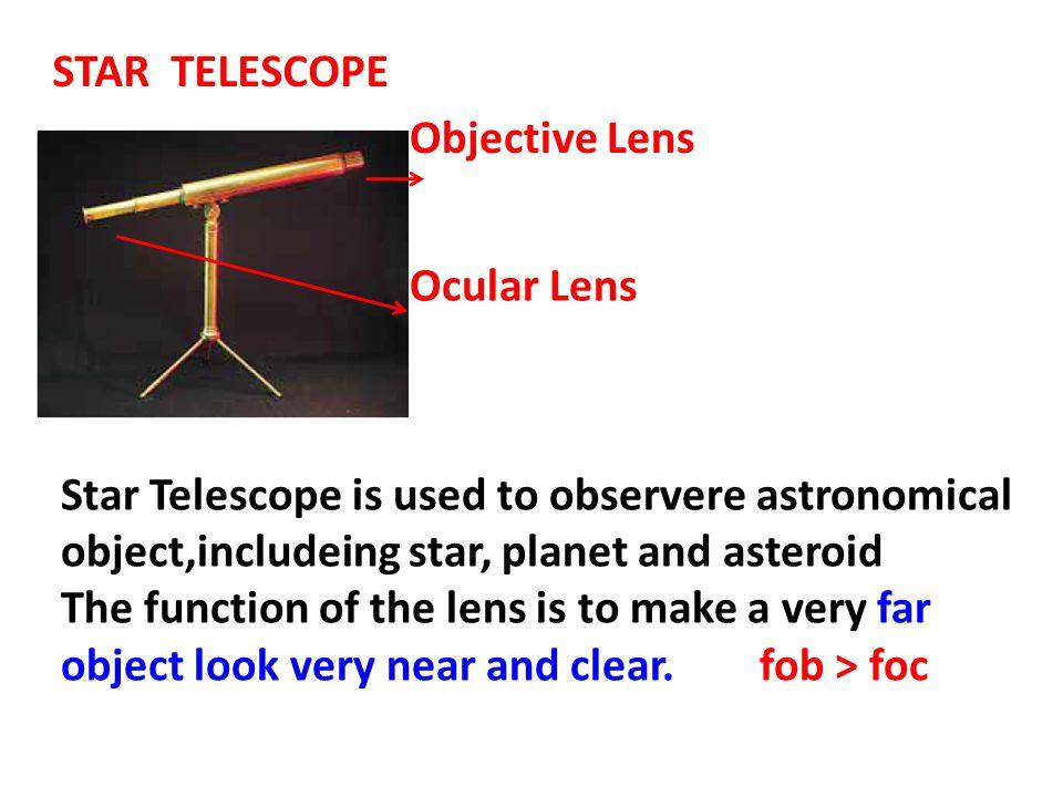 Object lens Oculer lens L = S'ob + foc Not Accomodation