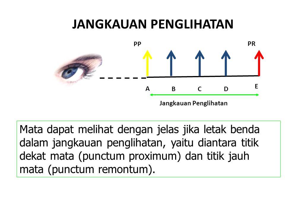 JANGKAUAN PENGLIHATAN PP PR Jangkauan Penglihatan Mata dapat melihat dengan jelas jika letak benda dalam jangkauan penglihatan, yaitu diantara titik dekat mata (punctum proximum) dan titik jauh mata (punctum remontum).