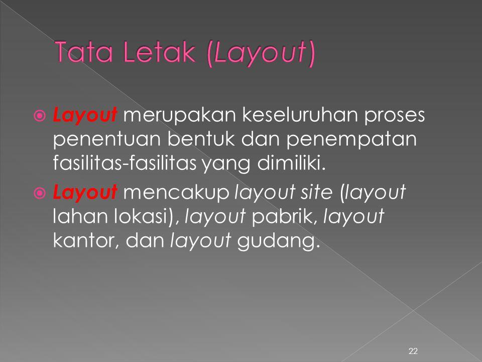  Layout merupakan keseluruhan proses penentuan bentuk dan penempatan fasilitas-fasilitas yang dimiliki.  Layout mencakup layout site (layout lahan l