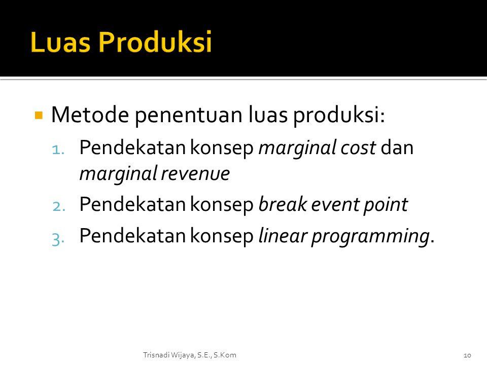  Metode penentuan luas produksi: 1. Pendekatan konsep marginal cost dan marginal revenue 2. Pendekatan konsep break event point 3. Pendekatan konsep