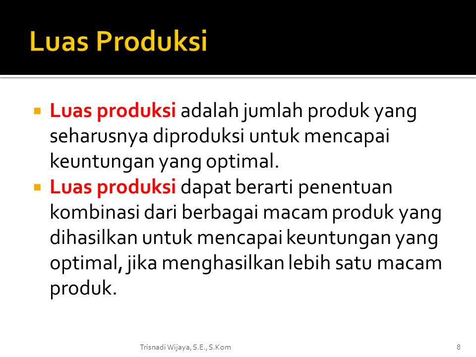  Luas produksi adalah jumlah produk yang seharusnya diproduksi untuk mencapai keuntungan yang optimal.