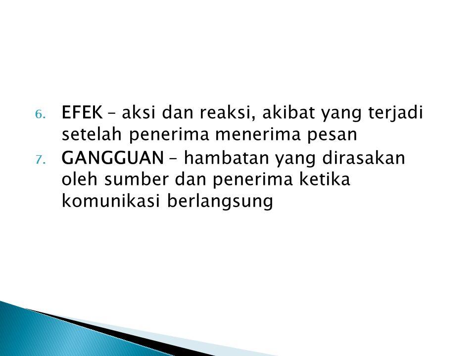 6. EFEK – aksi dan reaksi, akibat yang terjadi setelah penerima menerima pesan 7. GANGGUAN – hambatan yang dirasakan oleh sumber dan penerima ketika k