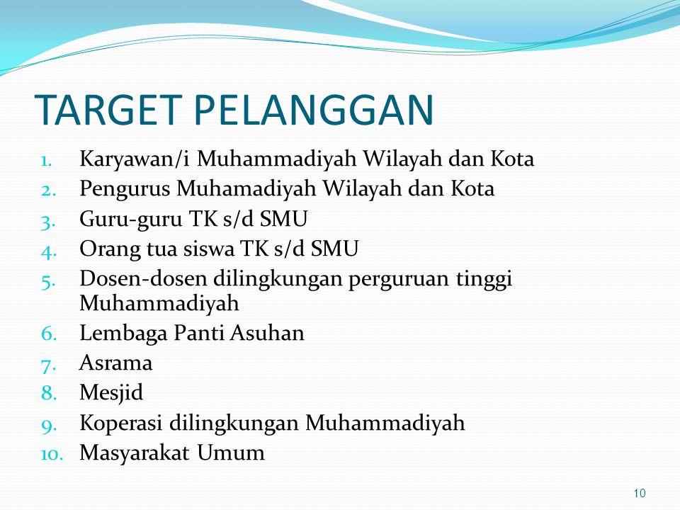 TARGET PELANGGAN 1. Karyawan/i Muhammadiyah Wilayah dan Kota 2. Pengurus Muhamadiyah Wilayah dan Kota 3. Guru-guru TK s/d SMU 4. Orang tua siswa TK s/