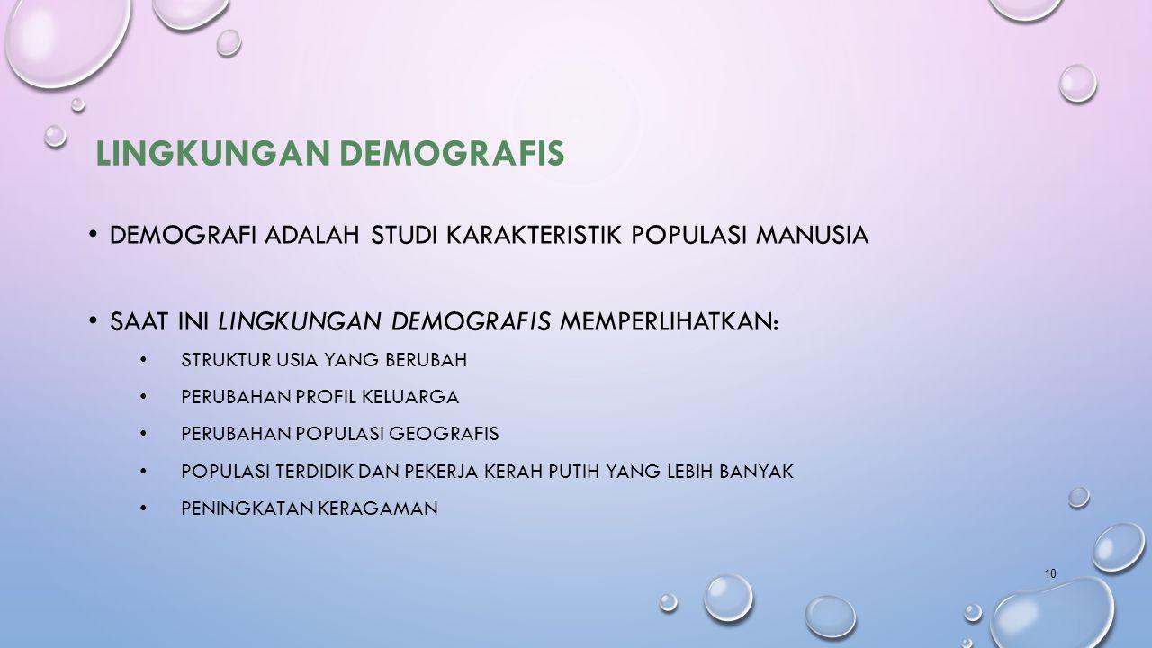 10 LINGKUNGAN DEMOGRAFIS DEMOGRAFI ADALAH STUDI KARAKTERISTIK POPULASI MANUSIA SAAT INI LINGKUNGAN DEMOGRAFIS MEMPERLIHATKAN: STRUKTUR USIA YANG BERUBAH PERUBAHAN PROFIL KELUARGA PERUBAHAN POPULASI GEOGRAFIS POPULASI TERDIDIK DAN PEKERJA KERAH PUTIH YANG LEBIH BANYAK PENINGKATAN KERAGAMAN