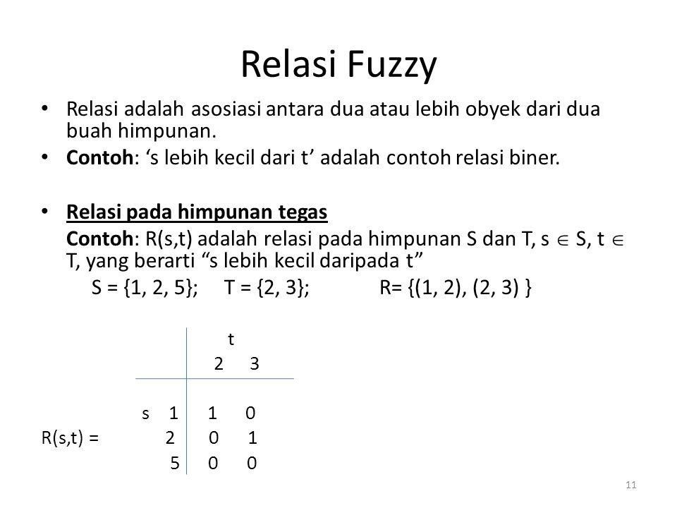 Relasi Fuzzy Relasi adalah asosiasi antara dua atau lebih obyek dari dua buah himpunan. Contoh: 's lebih kecil dari t' adalah contoh relasi biner. Rel