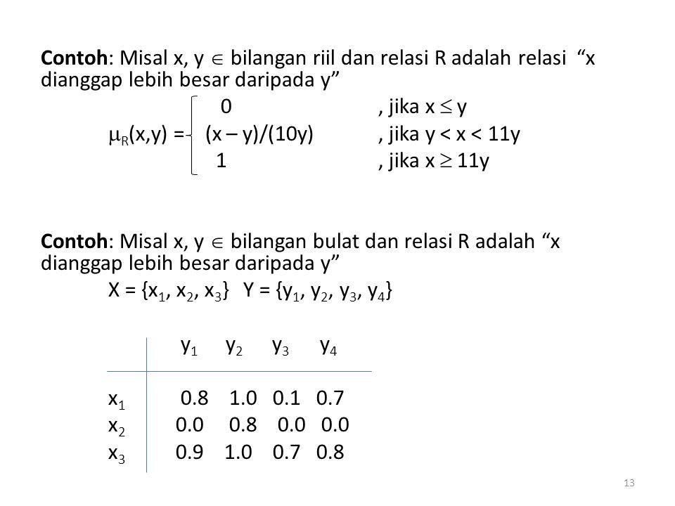 Contoh: Misal x, y  bilangan riil dan relasi R adalah relasi x dianggap lebih besar daripada y 0, jika x  y  R (x,y) = (x – y)/(10y), jika y < x < 11y 1, jika x  11y Contoh: Misal x, y  bilangan bulat dan relasi R adalah x dianggap lebih besar daripada y X = {x 1, x 2, x 3 }Y = {y 1, y 2, y 3, y 4 } y 1 y 2 y 3 y 4 x 1 0.8 1.0 0.1 0.7 x 2 0.0 0.8 0.0 0.0 x 3 0.9 1.0 0.7 0.8 13