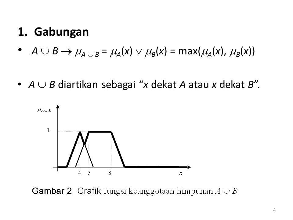 1.Gabungan A  B   A  B =  A (x)   B (x) = max(  A (x),  B (x)) A  B diartikan sebagai x dekat A atau x dekat B .