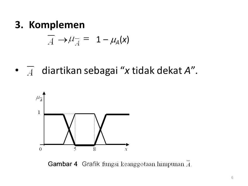 3.Komplemen  1 –  A (x) diartikan sebagai x tidak dekat A . 6