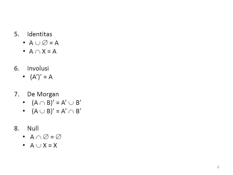5.Identitas A   = A A  X = A 6.Involusi (A')' = A 7.De Morgan (A  B)' = A'  B' (A  B)' = A'  B' 8.Null A   =  A  X = X 8