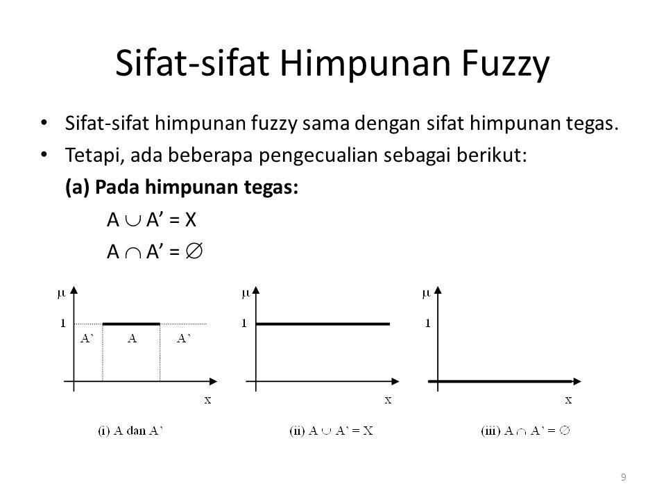 Sifat-sifat Himpunan Fuzzy Sifat-sifat himpunan fuzzy sama dengan sifat himpunan tegas. Tetapi, ada beberapa pengecualian sebagai berikut: (a) Pada hi