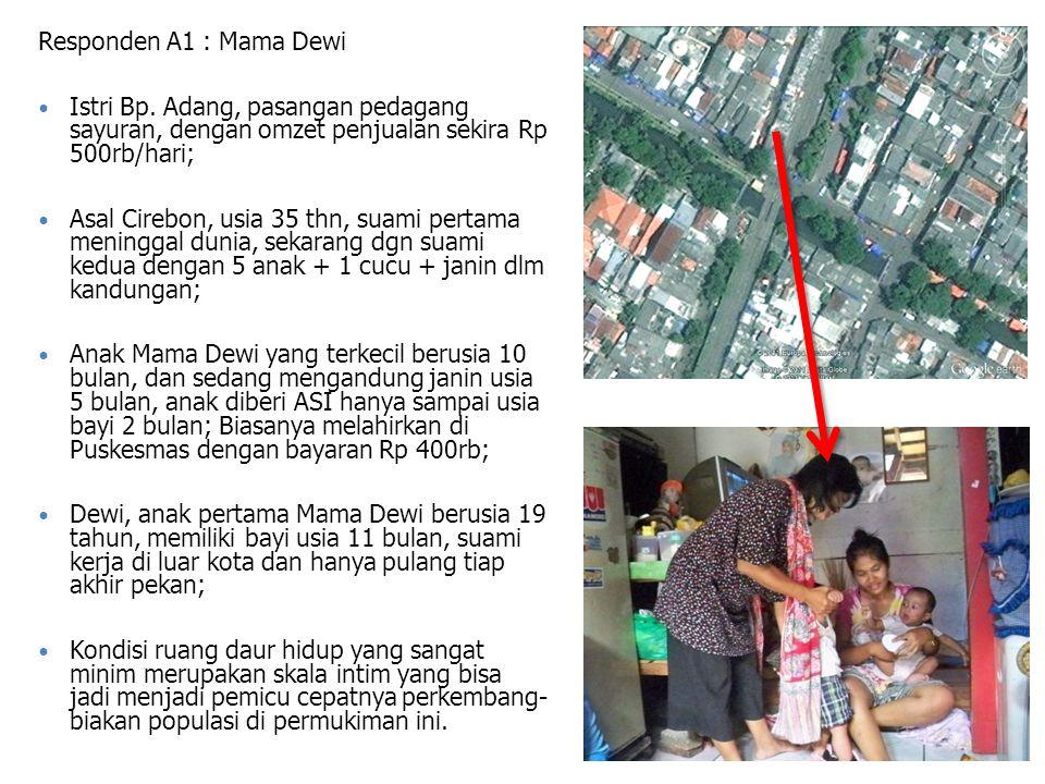 Responden A1 : Mama Dewi Istri Bp.