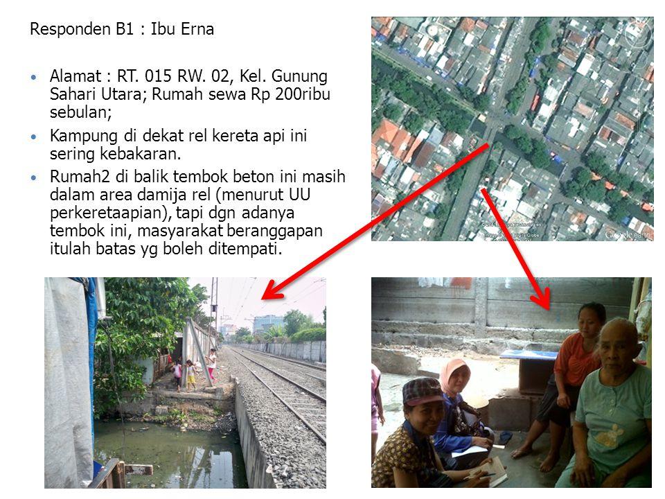 Responden B1 : Ibu Erna Alamat : RT. 015 RW. 02, Kel.