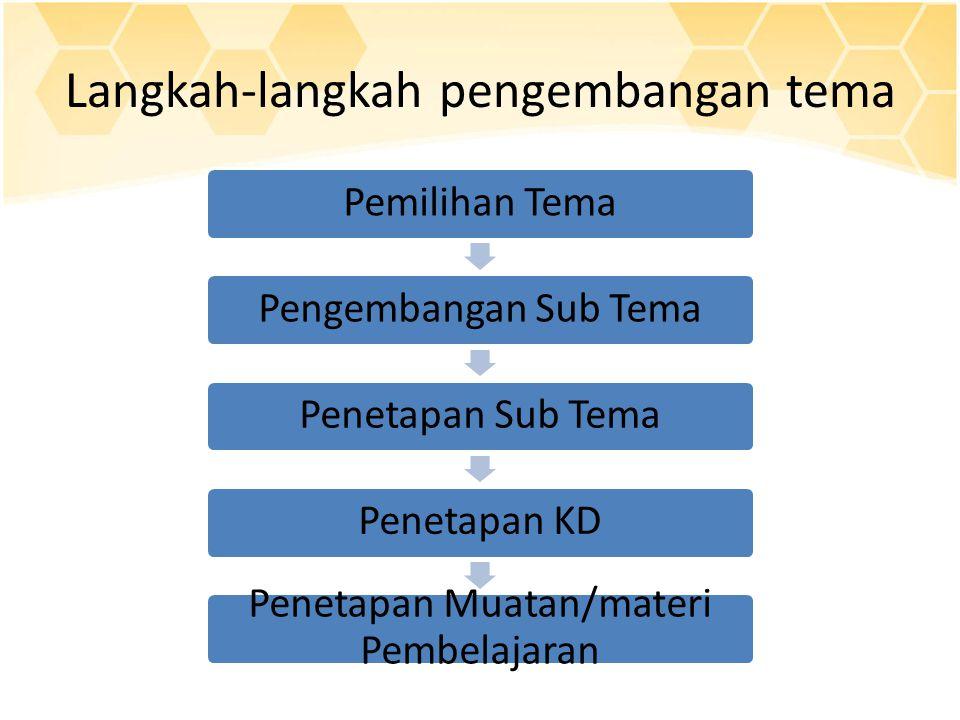 Pemilihan TemaPengembangan Sub TemaPenetapan Sub TemaPenetapan KD Penetapan Muatan/materi Pembelajaran Langkah-langkah pengembangan tema
