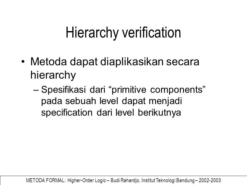 METODA FORMAL: Higher-Order Logic – Budi Rahardjo, Institut Teknologi Bandung – 2002-2003 Keterbatasan HW verification Correctness proof tidak dapat menjamin bahwa device tidak malfunction –Disain sudah benar –Behaviour specification salah (misal terlalu kompleks) –Defect di proses fabrikasi –Belum terintegrasi dengan CAD untuk layout