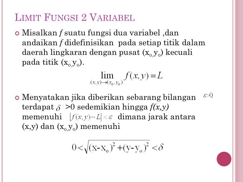 L IMIT F UNGSI 2 V ARIABEL Misalkan f suatu fungsi dua variabel,dan andaikan f didefinisikan pada setiap titik dalam daerah lingkaran dengan pusat (x