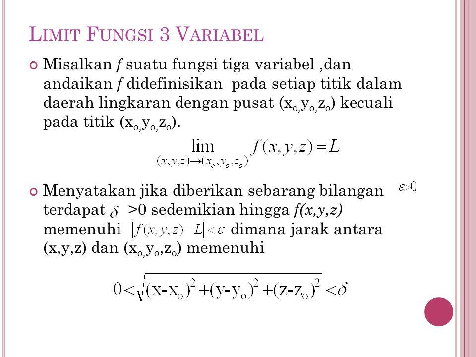 L IMIT F UNGSI 3 V ARIABEL Misalkan f suatu fungsi tiga variabel,dan andaikan f didefinisikan pada setiap titik dalam daerah lingkaran dengan pusat (x