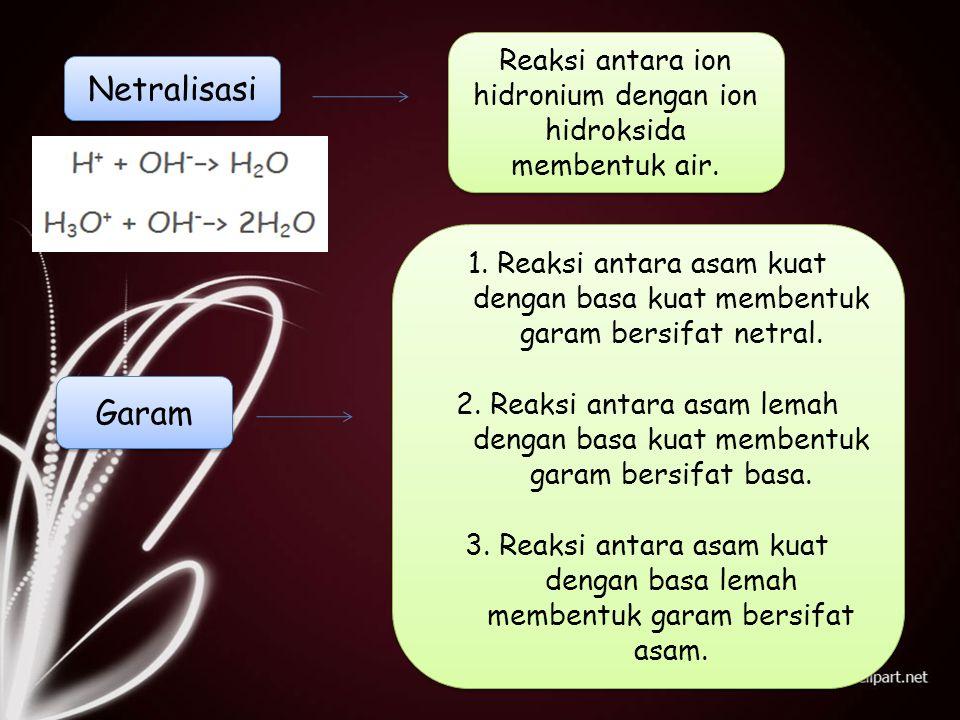 Netralisasi Reaksi antara ion hidronium dengan ion hidroksida membentuk air. Garam 1. Reaksi antara asam kuat dengan basa kuat membentuk garam bersifa