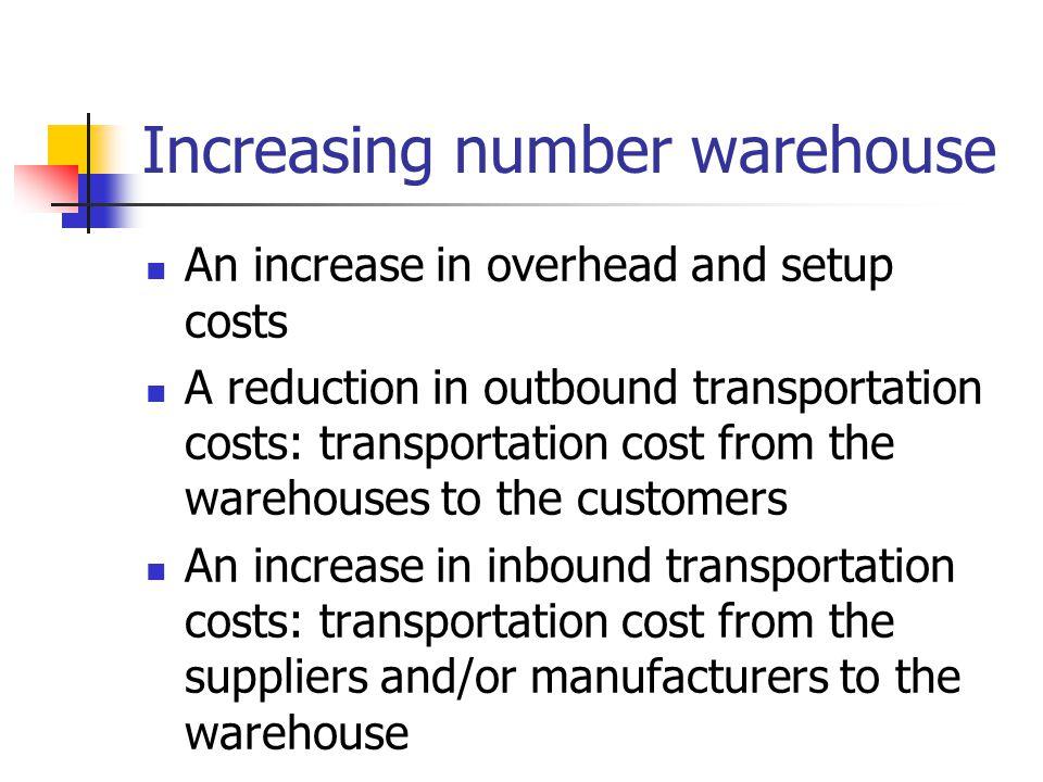STRATEGI Jaringan Responsif Effisien Sesuai dg produk Banyak gudang dekat pasar (mahal) Sentralisasi, min fasilitas daerah murah (Asia)