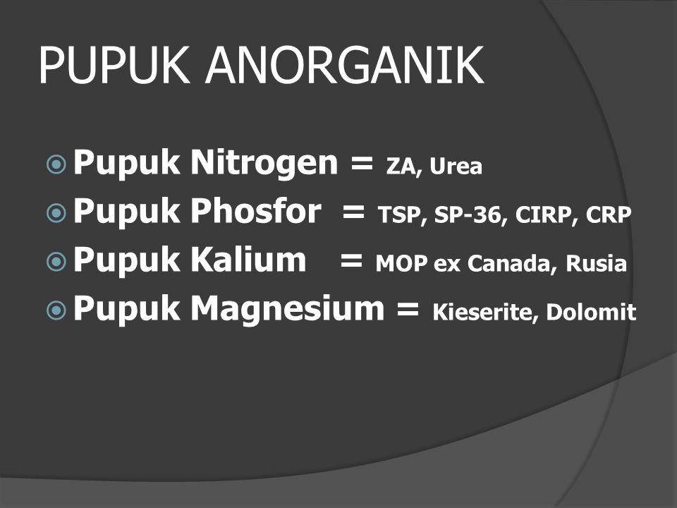 PUPUK ANORGANIK  Pupuk Nitrogen = ZA, Urea  Pupuk Phosfor = TSP, SP-36, CIRP, CRP  Pupuk Kalium = MOP ex Canada, Rusia  Pupuk Magnesium = Kieserite, Dolomit