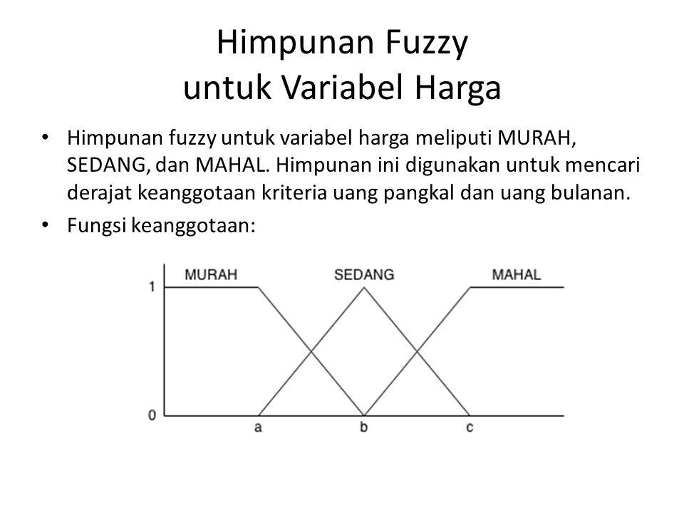 Himpunan Fuzzy untuk Variabel Harga Himpunan fuzzy untuk variabel harga meliputi MURAH, SEDANG, dan MAHAL. Himpunan ini digunakan untuk mencari deraja
