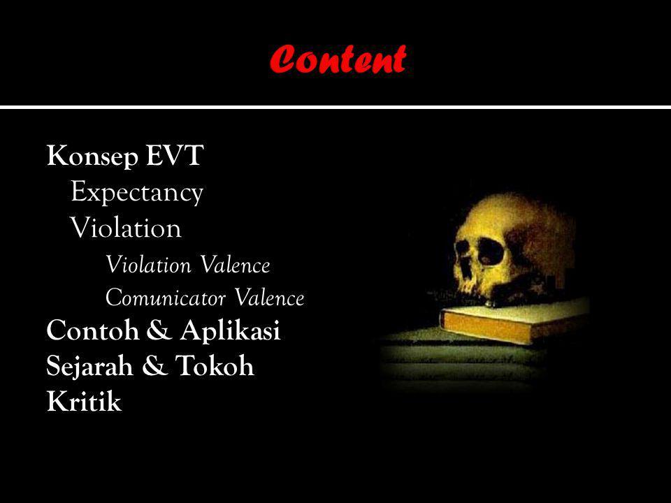 Konsep EVT Expectancy Violation Violation Valence Comunicator Valence Contoh & Aplikasi Sejarah & Tokoh Kritik