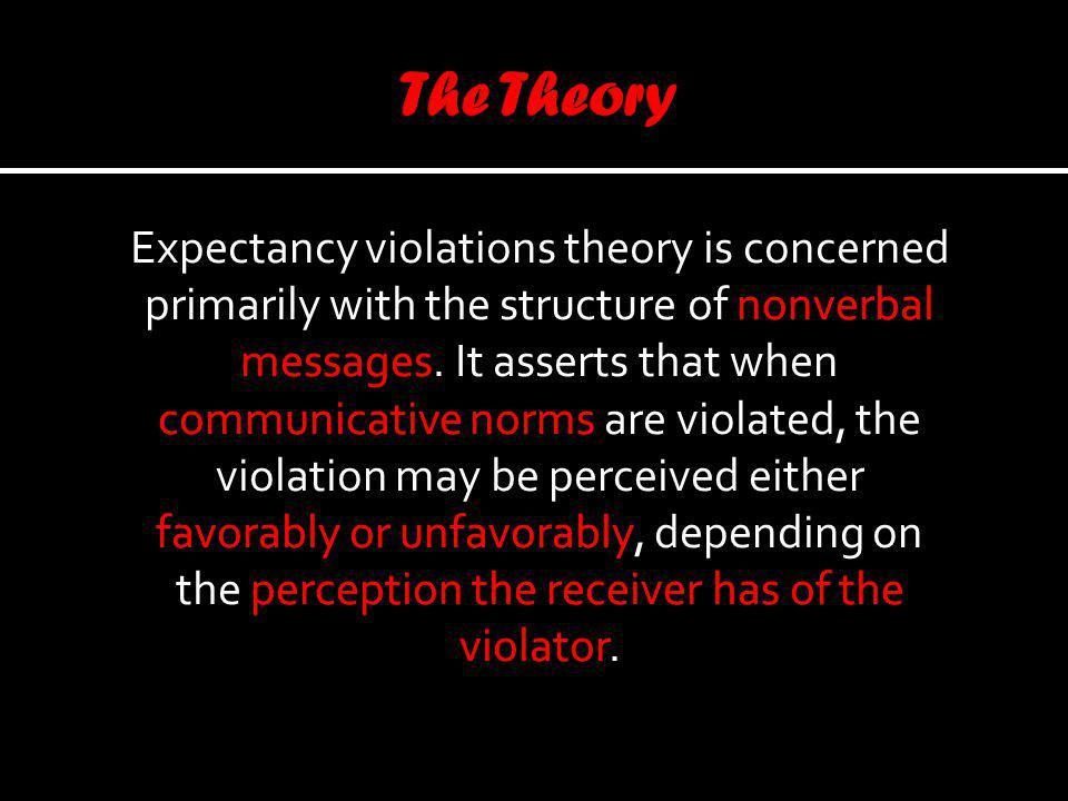Non Verbal MessagesCommunicative Norms SPACE KALIAN