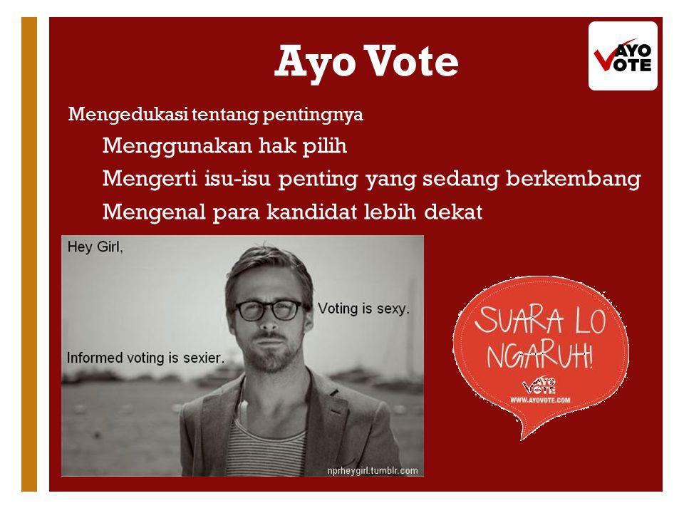 + Ayo Vote Mengedukasi tentang pentingnya Menggunakan hak pilih Mengerti isu-isu penting yang sedang berkembang Mengenal para kandidat lebih dekat