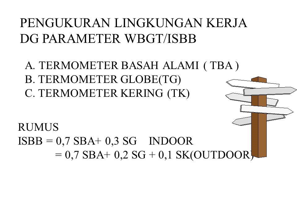 PENGUKURAN LINGKUNGAN KERJA DG PARAMETER WBGT/ISBB A.