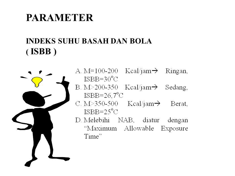 PARAMETER INDEKS SUHU BASAH DAN BOLA ( ISBB )