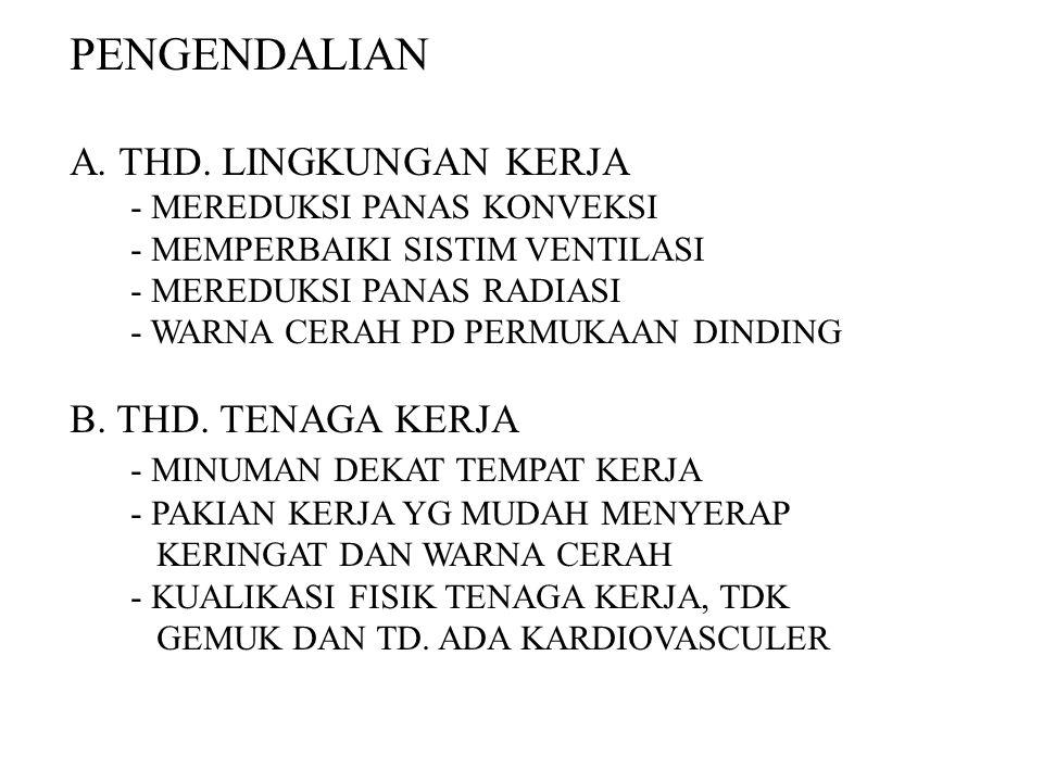 PENGENDALIAN A. THD.