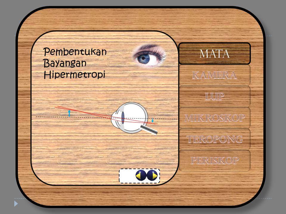Pembentukan Bayangan Hipermetropi MATA