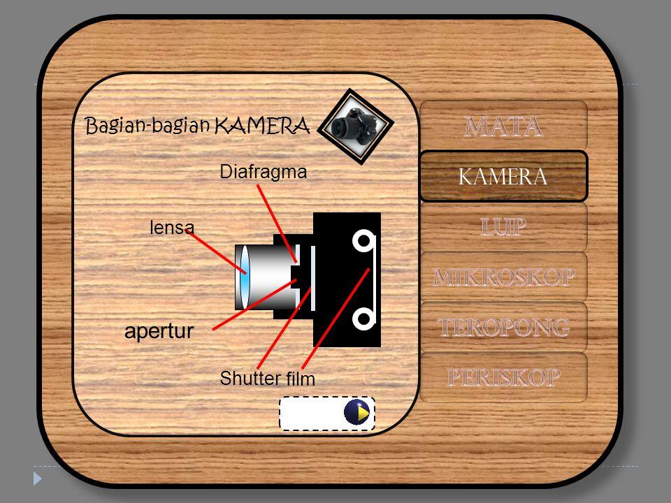 KAMERA Bagian-bagian KAMERA Diafragma film apertur Shutter lensa