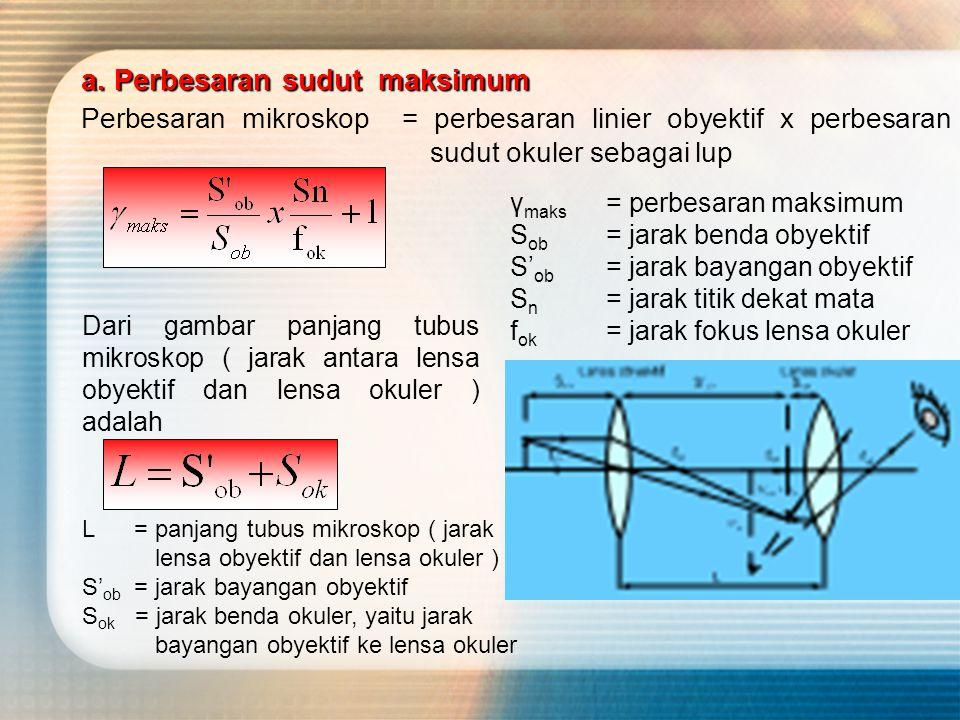 a. Perbesaran sudut maksimum Perbesaran mikroskop = perbesaran linier obyektif x perbesaran sudut okuler sebagai lup γ maks = perbesaran maksimum S ob