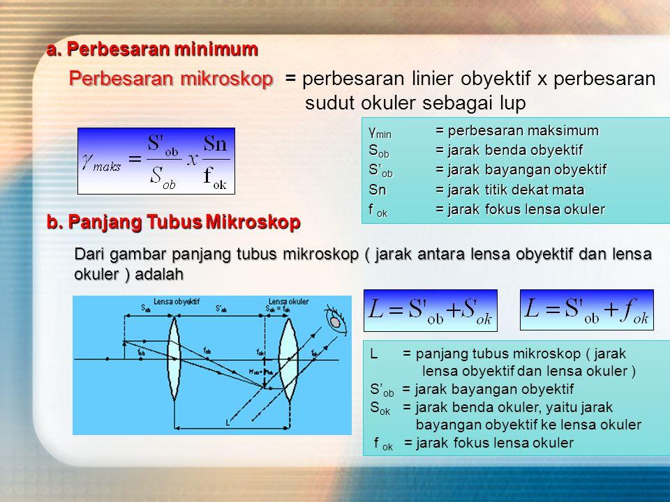Perbesaran mikroskop = perbesaran linier obyektif x perbesaran sudut okuler sebagai lup γmin= perbesaran maksimum Sob= jarak benda obyektif S'ob= jara