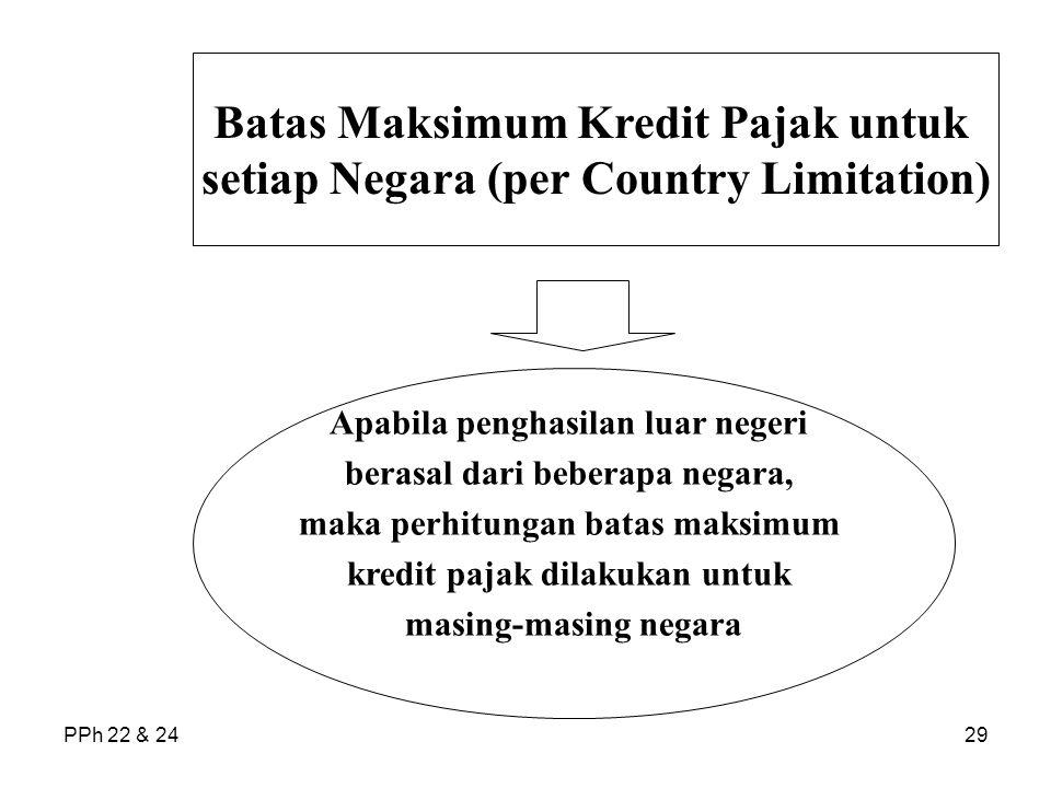PPh 22 & 2429 Batas Maksimum Kredit Pajak untuk setiap Negara (per Country Limitation) Apabila penghasilan luar negeri berasal dari beberapa negara, maka perhitungan batas maksimum kredit pajak dilakukan untuk masing-masing negara